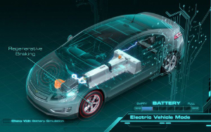 2011 Chevrolet Volt battery cutaway. Image courtesy General Motors.