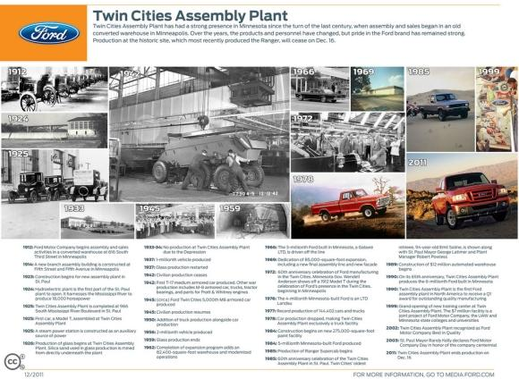 Twin Cities Ford Plant ( Photo Courtesy Ford)